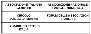 associazioni familiari rc