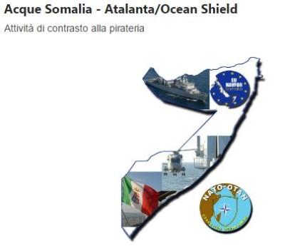 Acque Somalia