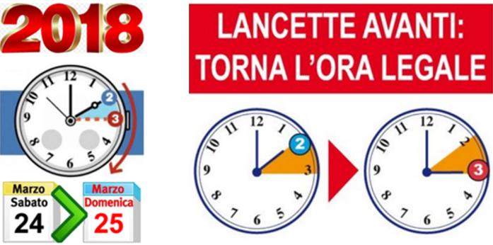 Domenica 25 marzo 2018 le lancette d orologio dalle ore for Quando entra in vigore l ora legale